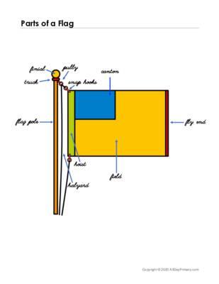 Parts of a Flag.pdf