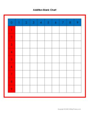 Addition Blank Chart.pdf