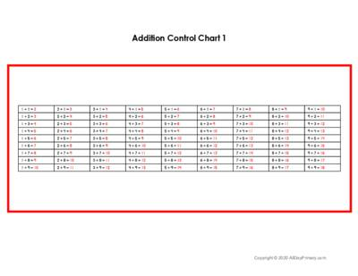 Addition Control Chart 1.pdf