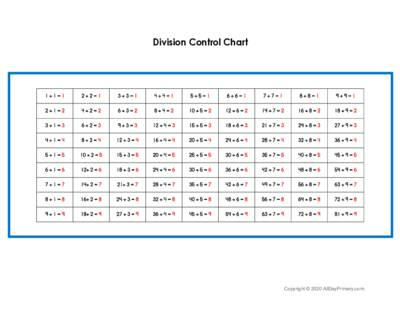 Division Control Chart.pdf