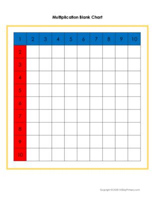 Multiplication Blank Chart.pdf