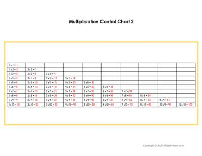 Multiplication Control Chart-2.pdf