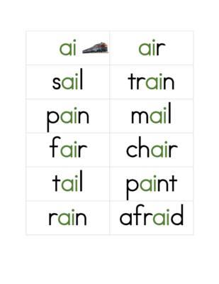 Phonogram Flashcards AI.pdf