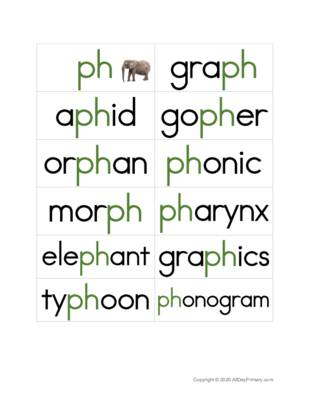 Phonogram Flashcards PH.pdf