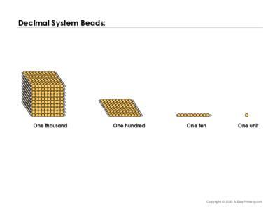Decimal System Introduction.pdf
